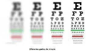 grados de miopía